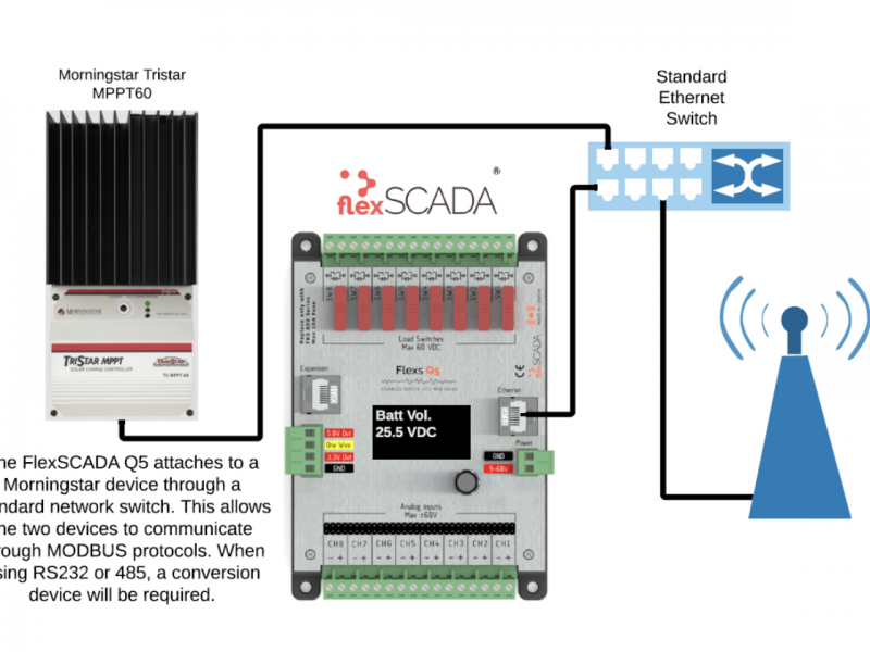 Morningstar and FlexSCADA announce compatibility program